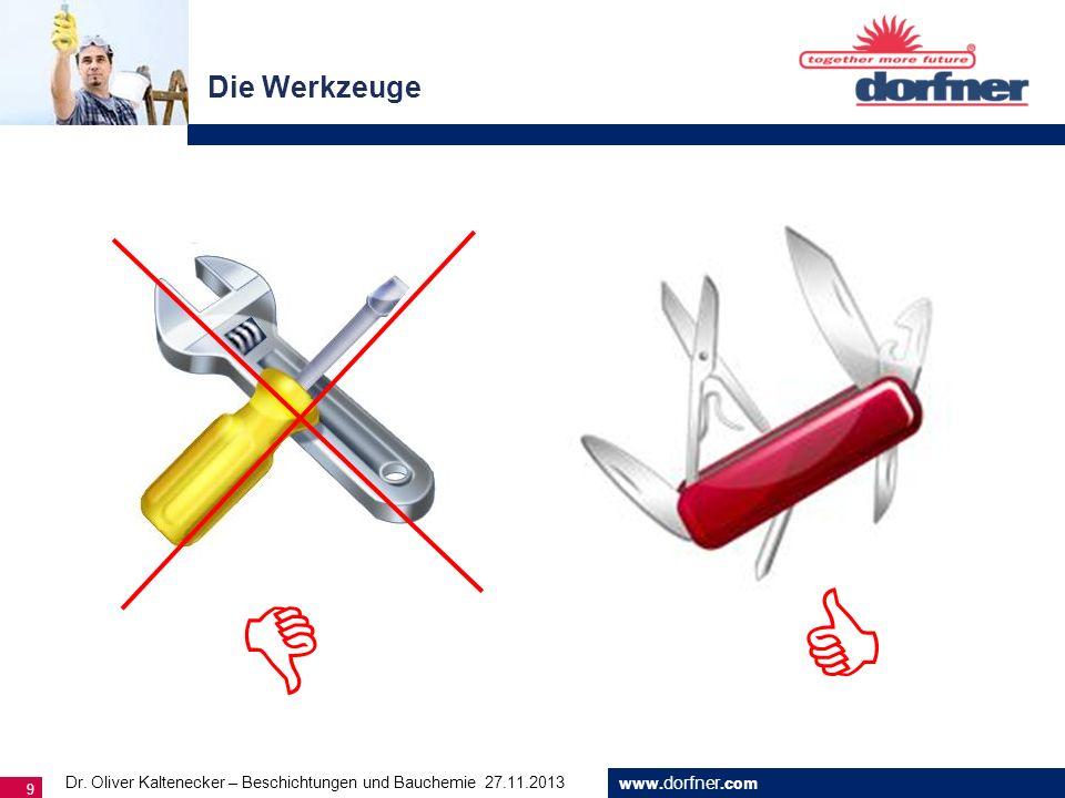 Die Werkzeuge   Dr. Oliver Kaltenecker – Beschichtungen und Bauchemie 27.11.2013
