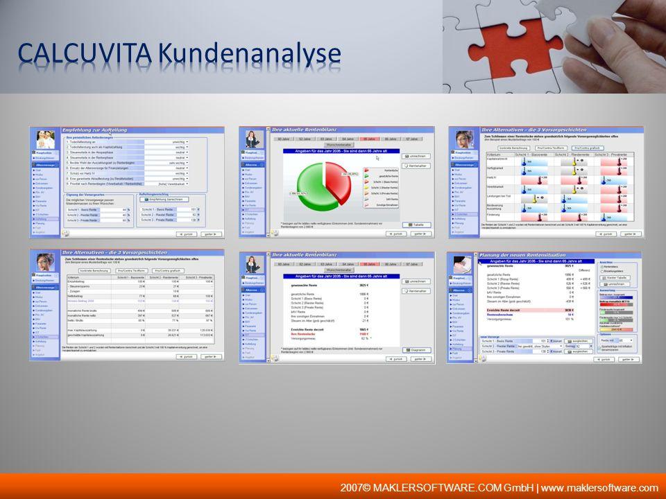 CALCUVITA Kundenanalyse