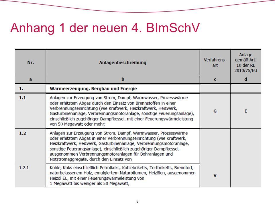 Anhang 1 der neuen 4. BImSchV
