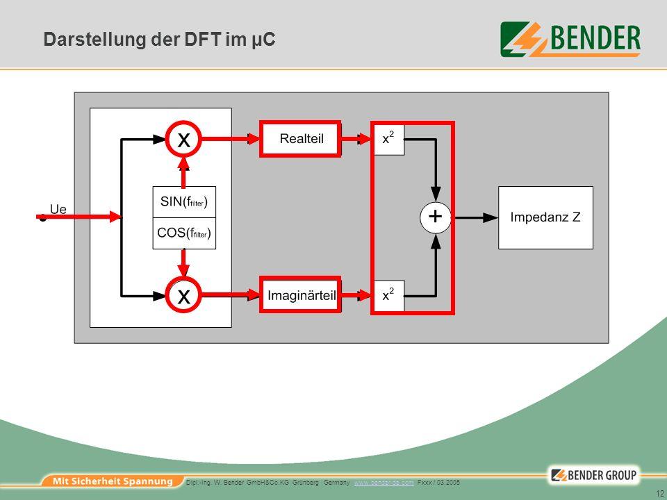 Darstellung der DFT im µC