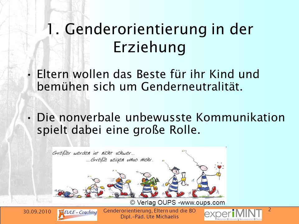 1. Genderorientierung in der Erziehung