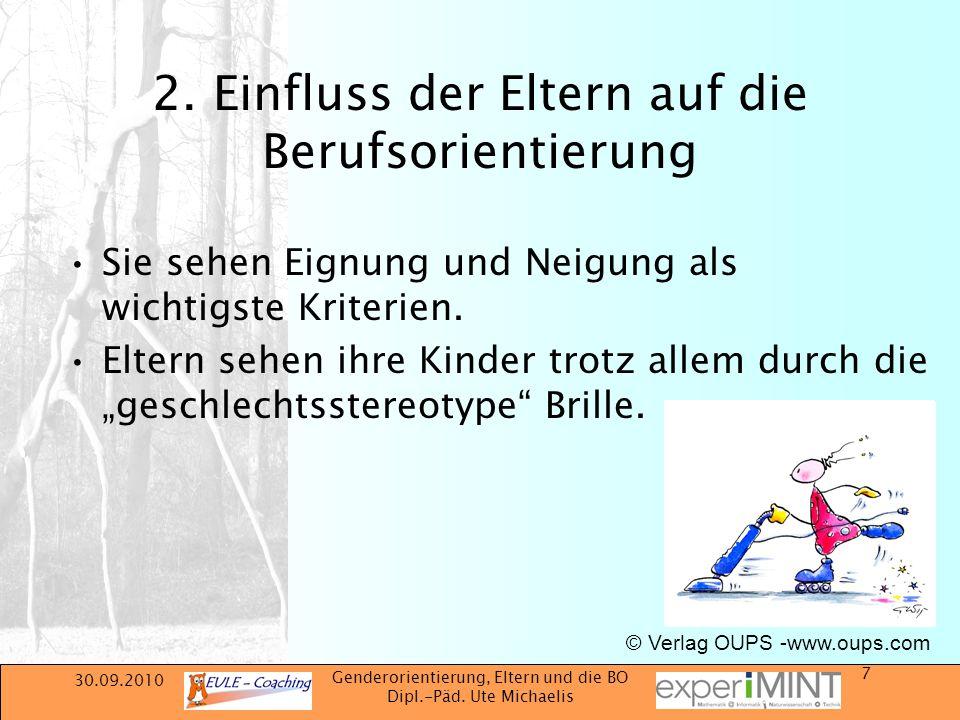 2. Einfluss der Eltern auf die Berufsorientierung