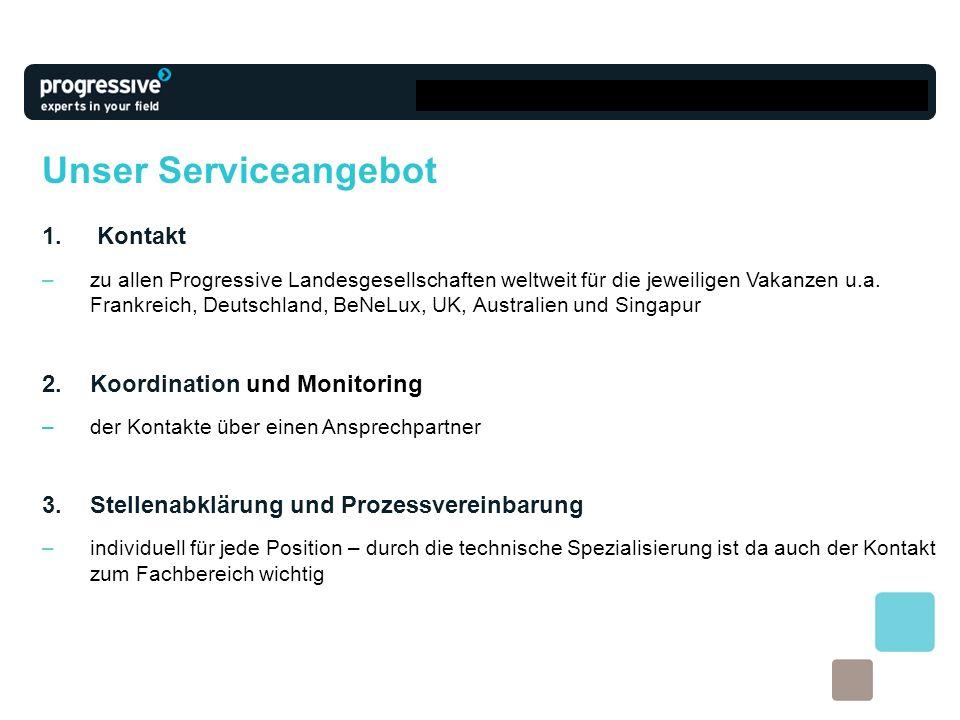 Unser Serviceangebot Kontakt 2. Koordination und Monitoring