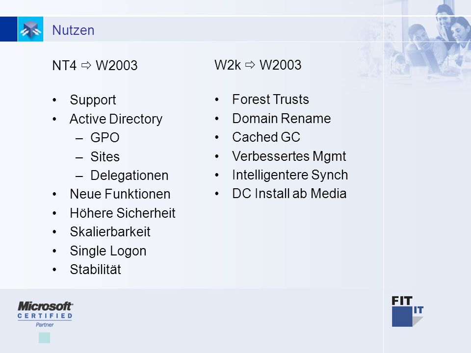 Nutzen NT4  W2003 Support Active Directory GPO Sites Delegationen