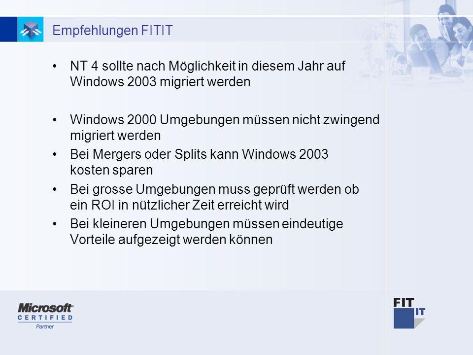 Empfehlungen FITIT NT 4 sollte nach Möglichkeit in diesem Jahr auf Windows 2003 migriert werden.