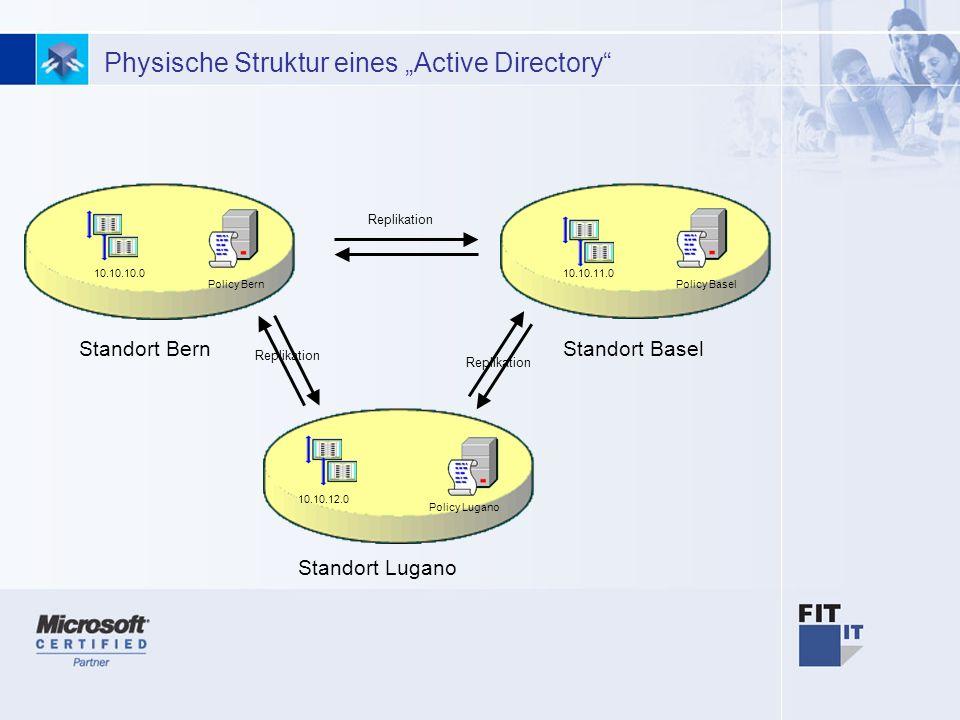 """Physische Struktur eines """"Active Directory"""