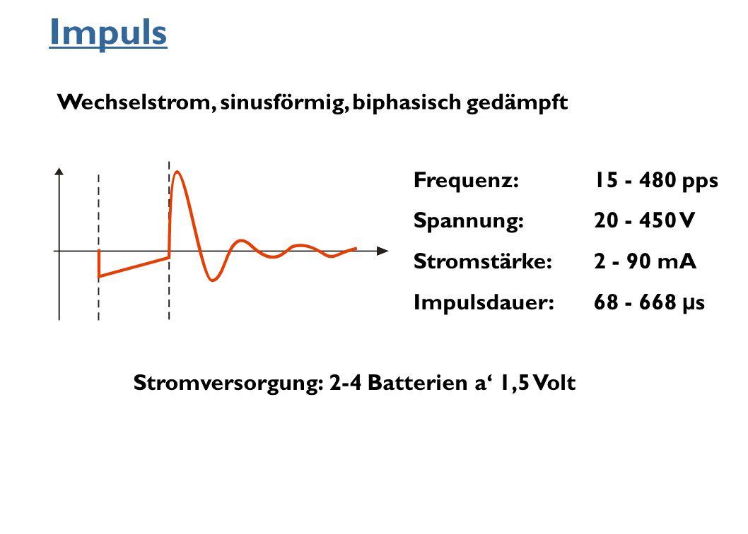 Impuls Wechselstrom, sinusförmig, biphasisch gedämpft