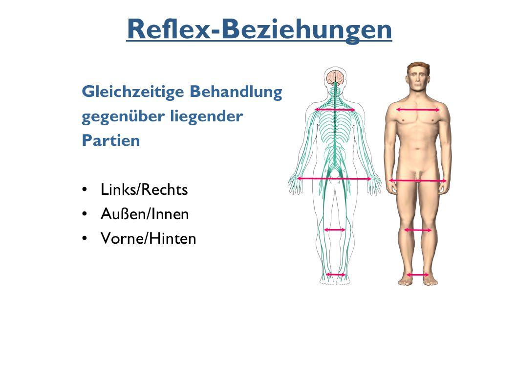 Reflex-Beziehungen Gleichzeitige Behandlung gegenüber liegender