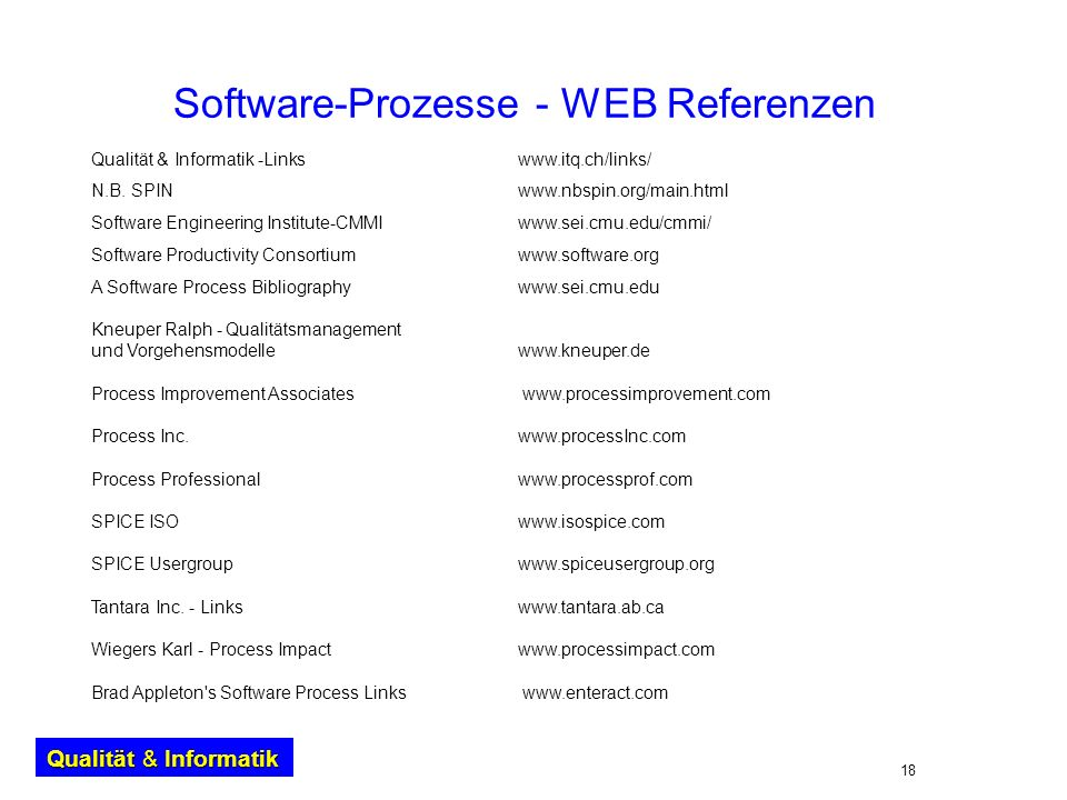 Software-Prozesse - WEB Referenzen