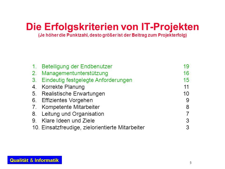 Die Erfolgskriterien von IT-Projekten (Je höher die Punktzahl, desto größer ist der Beitrag zum Projekterfolg)