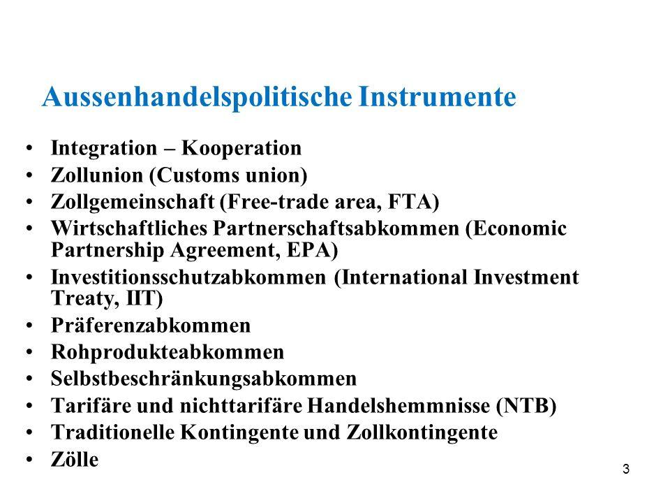Aussenhandelspolitische Instrumente