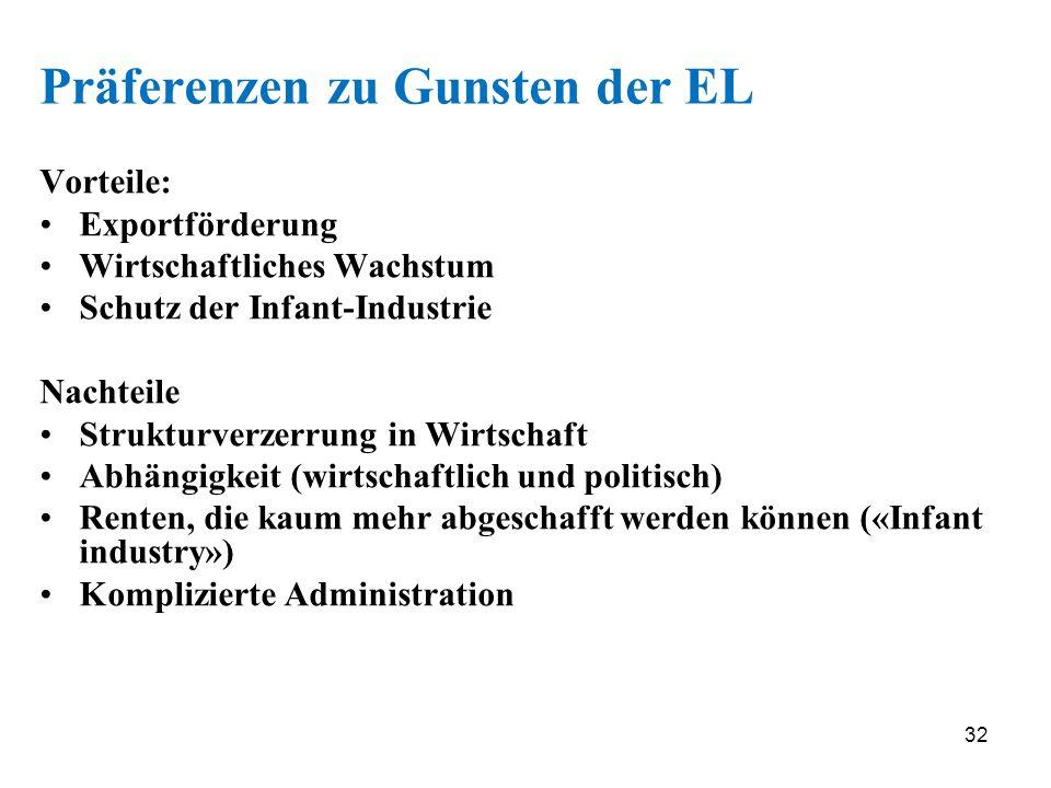 Präferenzen zu Gunsten der EL