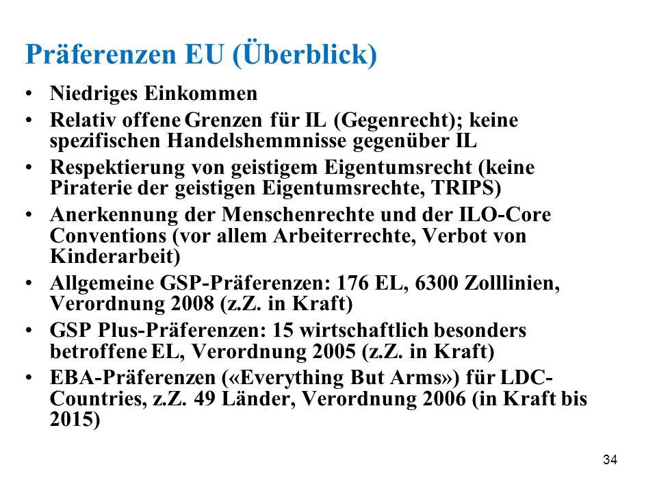 Präferenzen EU (Überblick)