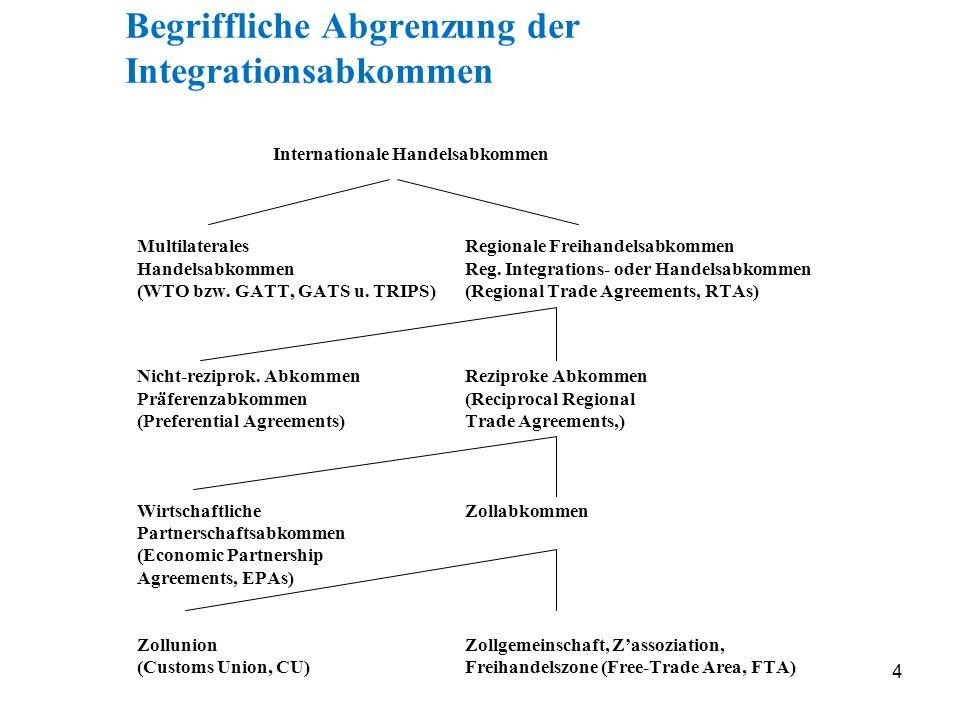 Begriffliche Abgrenzung der Integrationsabkommen