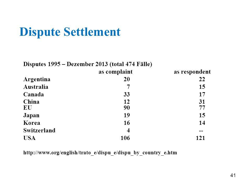 Dispute Settlement Disputes 1995 – Dezember 2013 (total 474 Fälle)