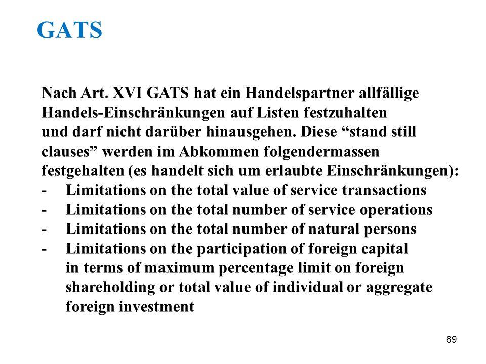 GATS Nach Art. XVI GATS hat ein Handelspartner allfällige