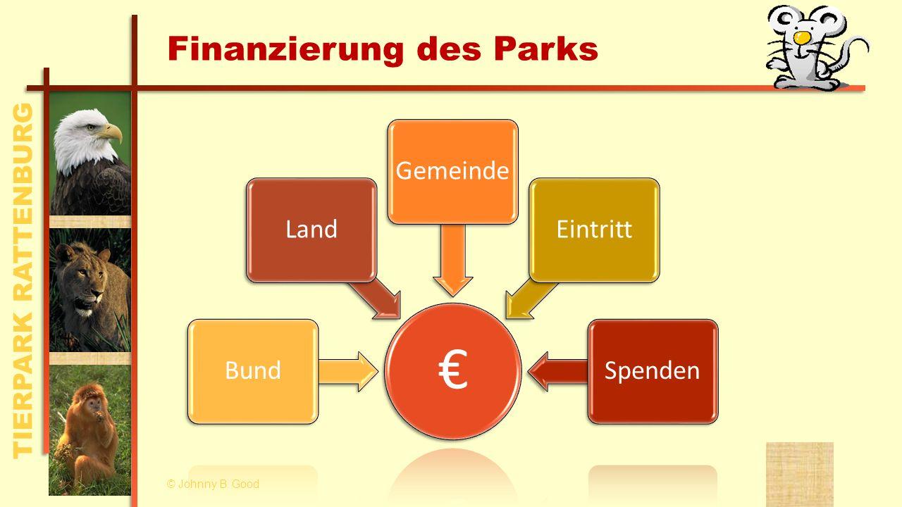 Finanzierung des Parks