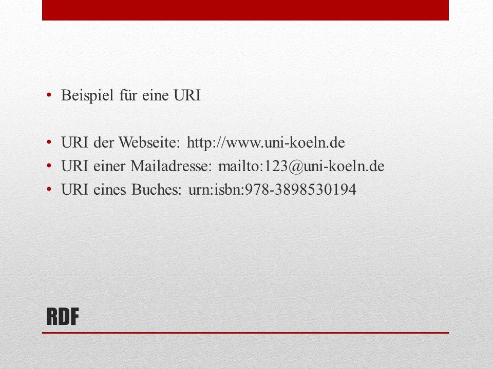 RDF Beispiel für eine URI URI der Webseite: http://www.uni-koeln.de