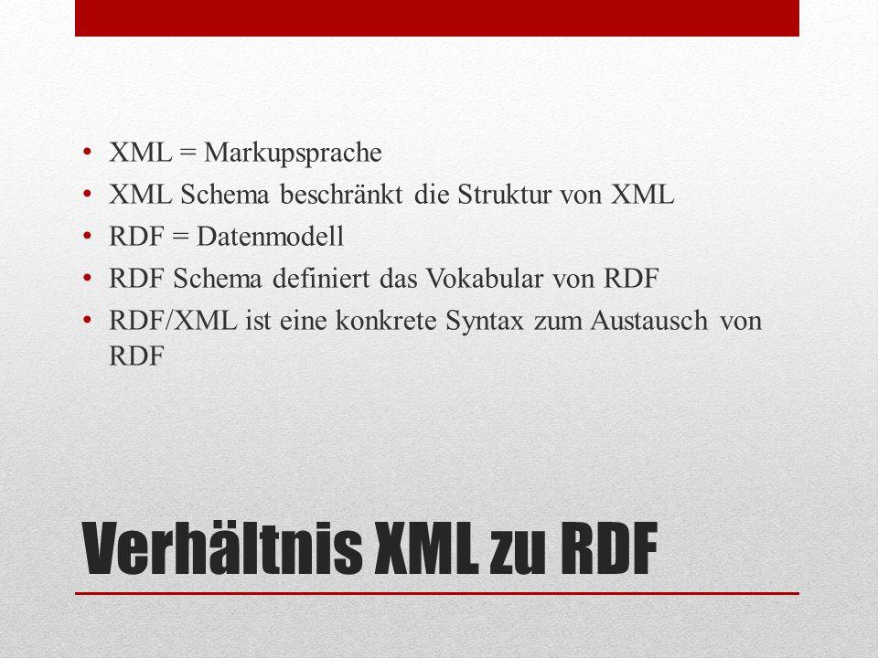Verhältnis XML zu RDF XML = Markupsprache
