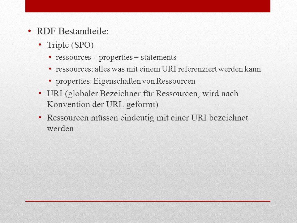 RDF Bestandteile: Triple (SPO)