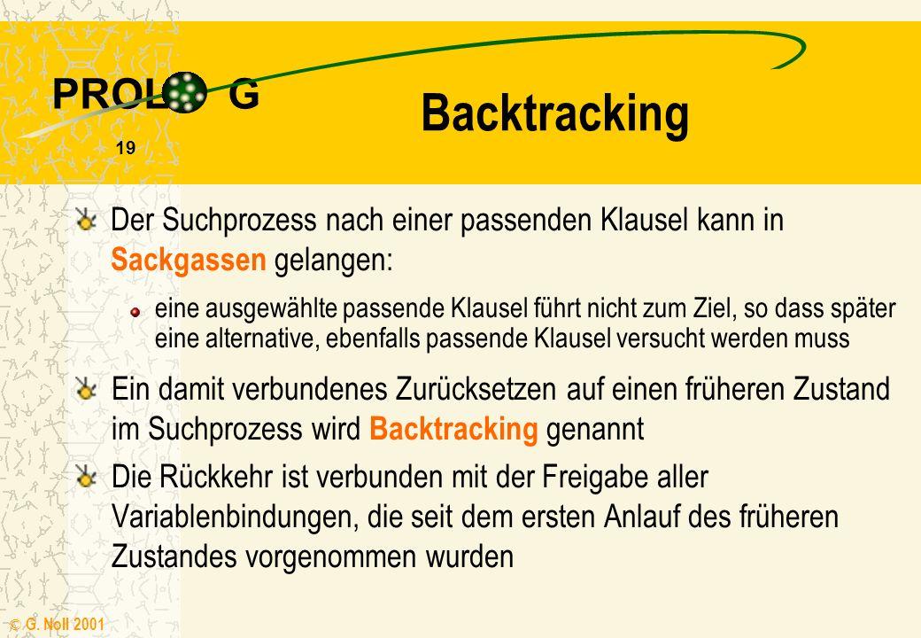 Backtracking Der Suchprozess nach einer passenden Klausel kann in Sackgassen gelangen: