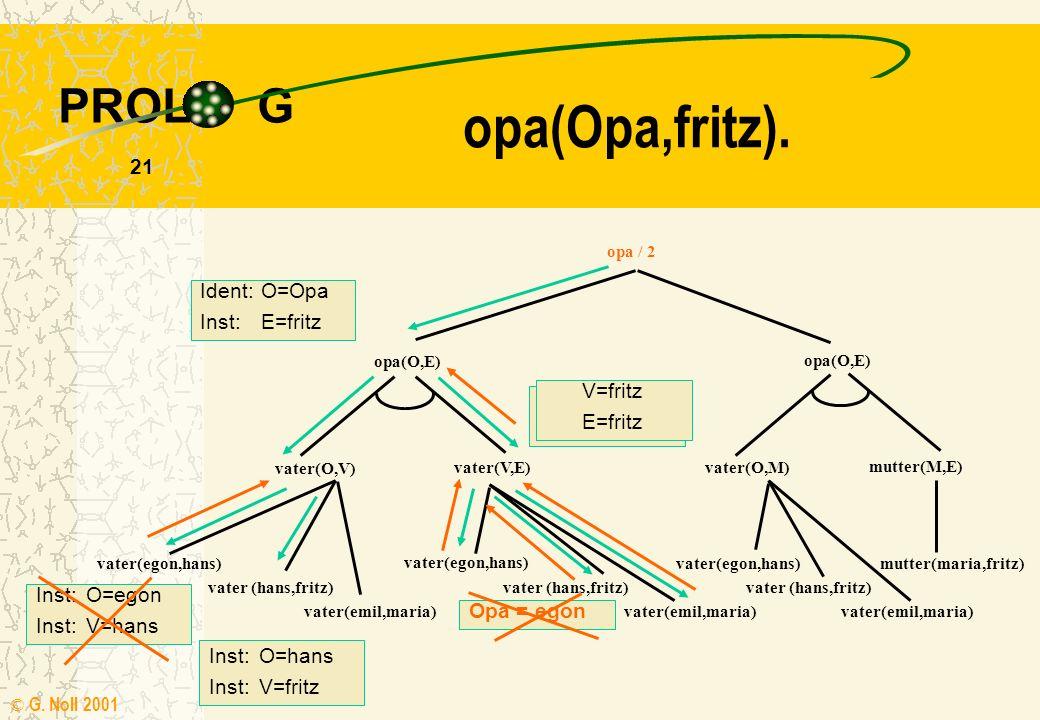 opa(Opa,fritz). Ident: O=Opa Inst: E=fritz V=fritz V=hans E=fritz