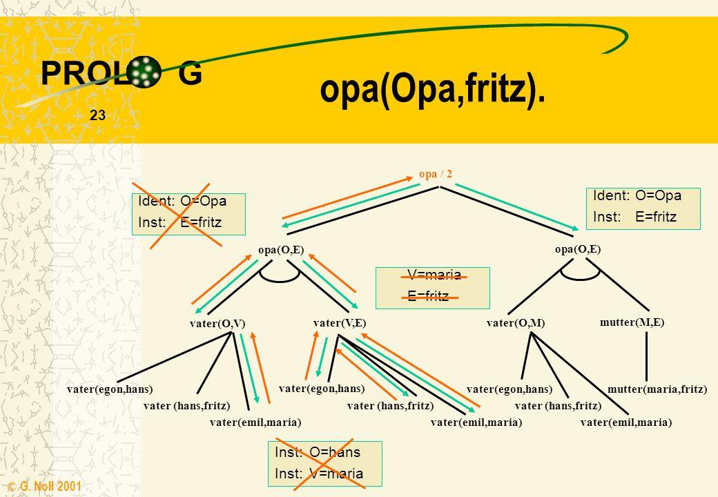 opa(Opa,fritz). Ident: O=Opa Ident: O=Opa Inst: E=fritz Inst: E=fritz