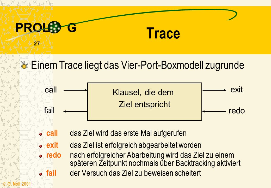 Trace Einem Trace liegt das Vier-Port-Boxmodell zugrunde call