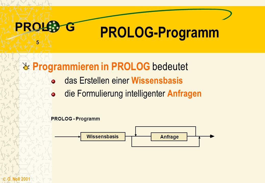 PROLOG-Programm Programmieren in PROLOG bedeutet