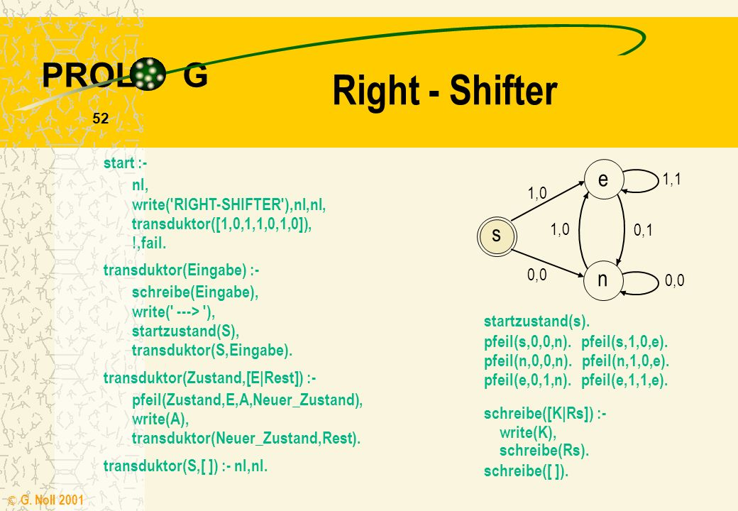 Right - Shifter e s n start :- nl, 1,1 write( RIGHT-SHIFTER ),nl,nl,
