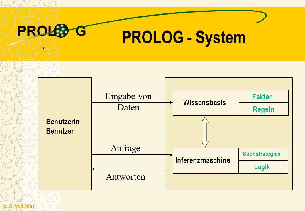 PROLOG - System Eingabe von Daten Anfrage Antworten Fakten
