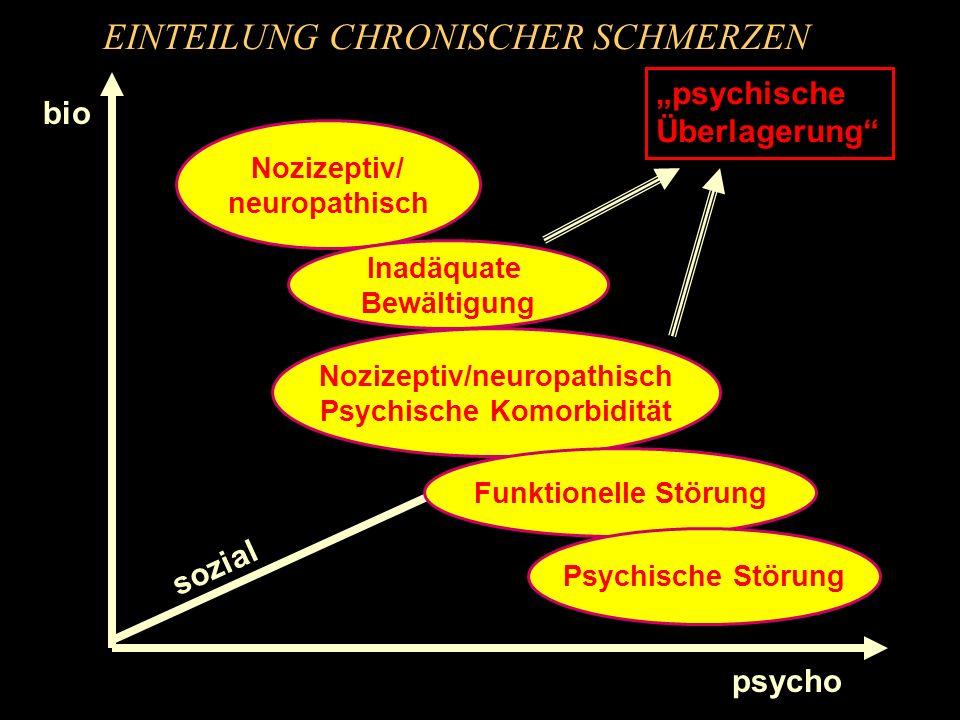 Nozizeptiv/neuropathisch Psychische Komorbidität