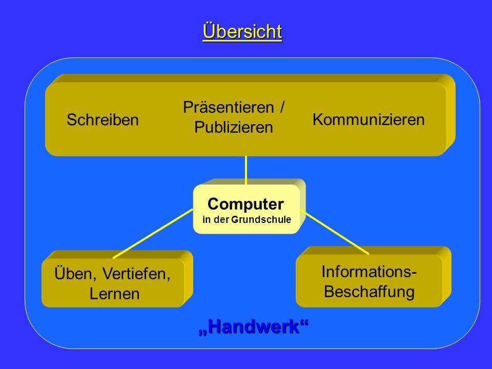 """Übersicht """"Handwerk Präsentieren / Publizieren Schreiben"""