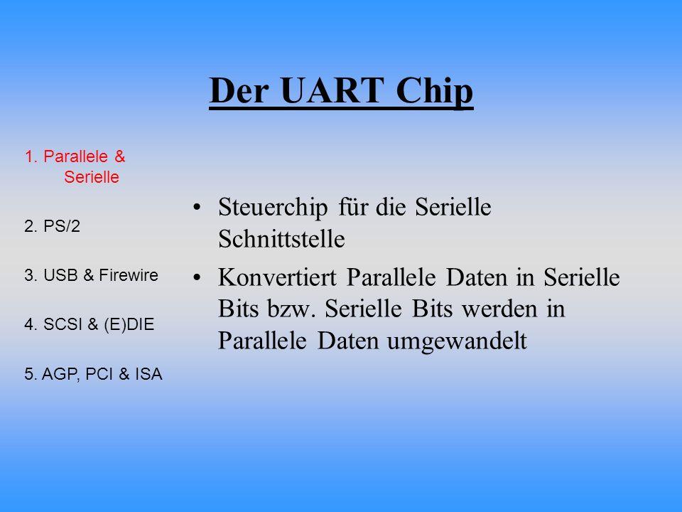 Der UART Chip Steuerchip für die Serielle Schnittstelle