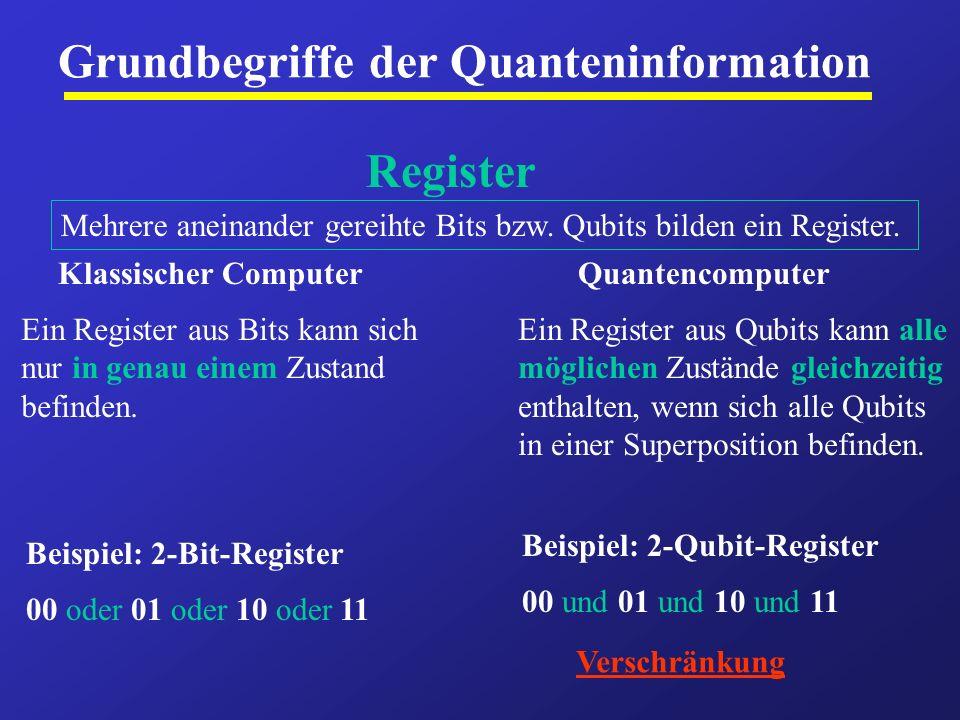 Grundbegriffe der Quanteninformation