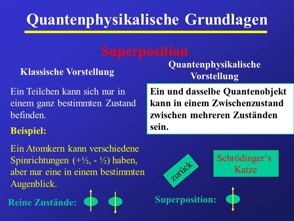 Quantenphysikalische Grundlagen