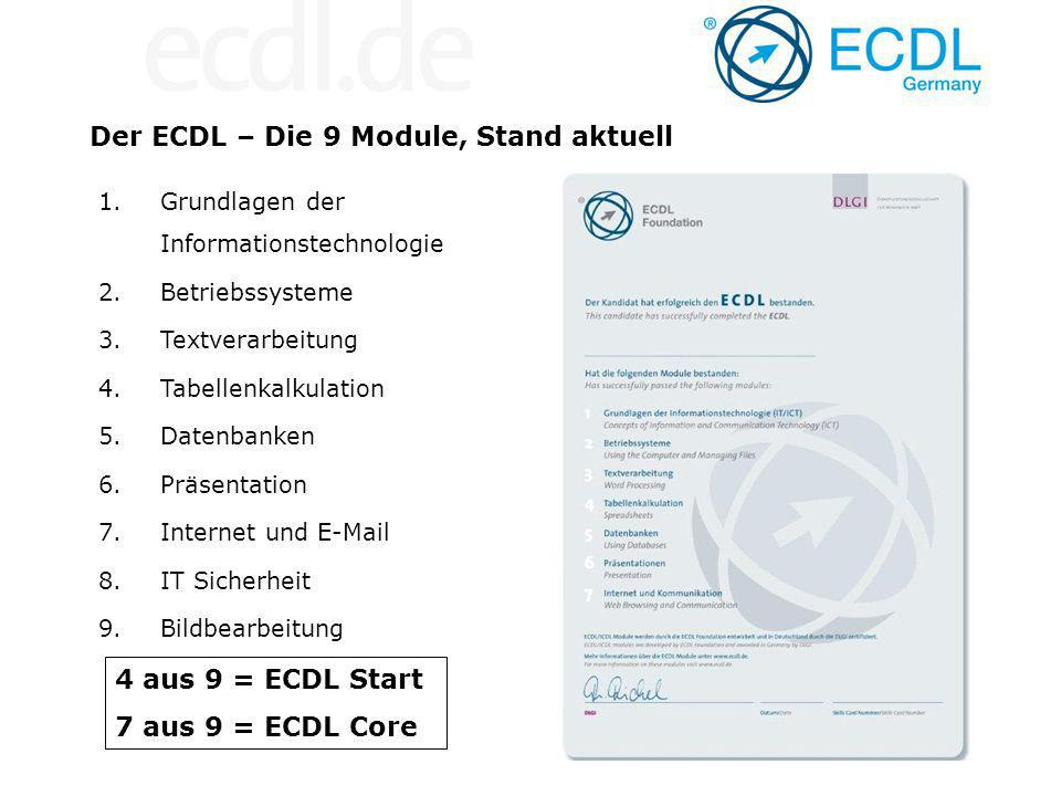 Der ECDL – Die 9 Module, Stand aktuell