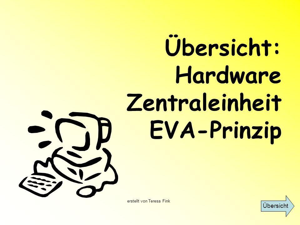 Übersicht: Hardware Zentraleinheit EVA-Prinzip
