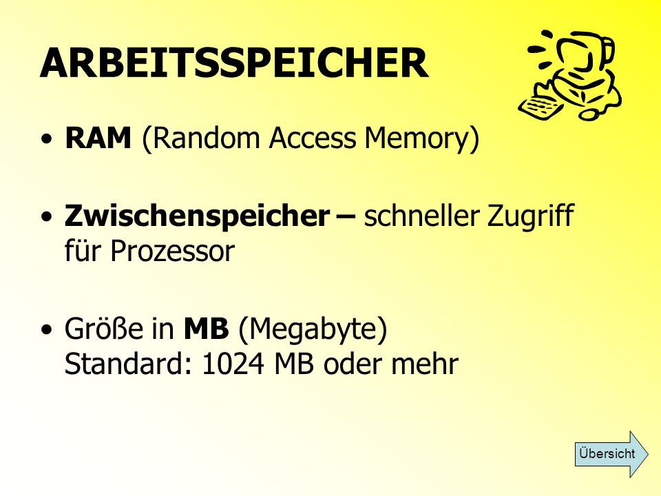 ARBEITSSPEICHER RAM (Random Access Memory)