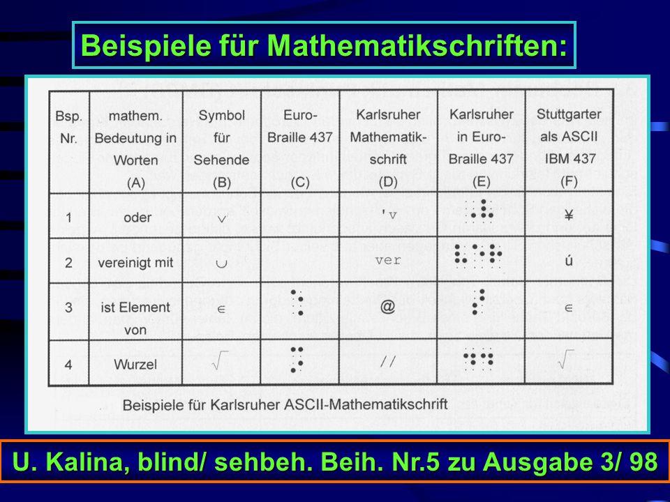Beispiele für Mathematikschriften: