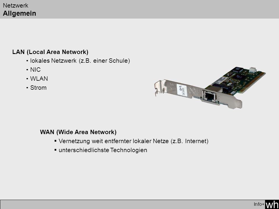 LAN (Local Area Network) lokales Netzwerk (z.B. einer Schule) NIC WLAN