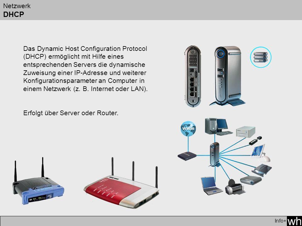 Erfolgt über Server oder Router.