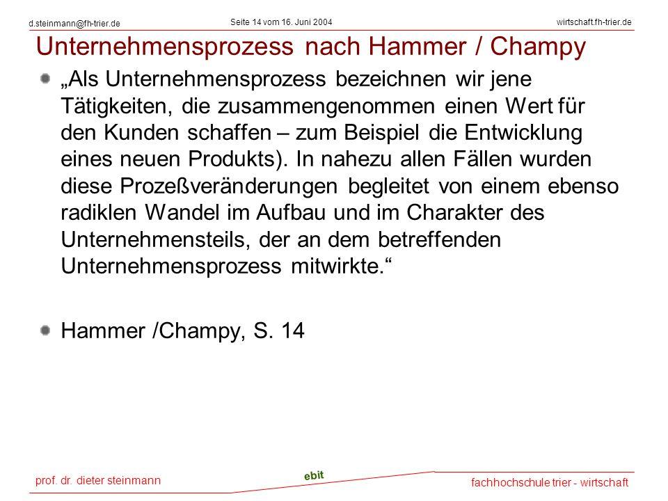 Unternehmensprozess nach Hammer / Champy