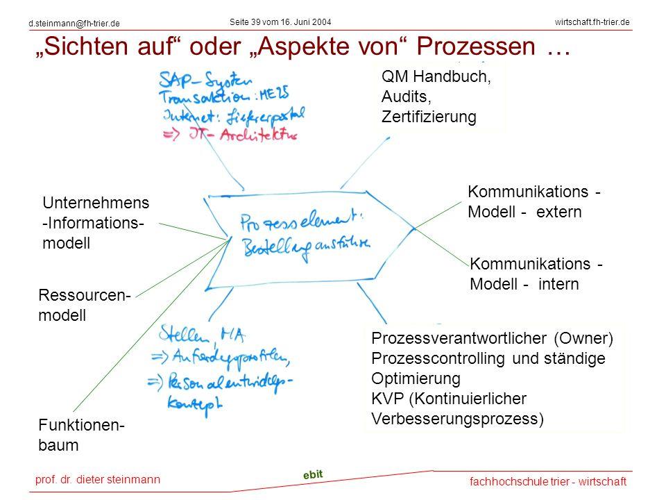 """""""Sichten auf oder """"Aspekte von Prozessen …"""