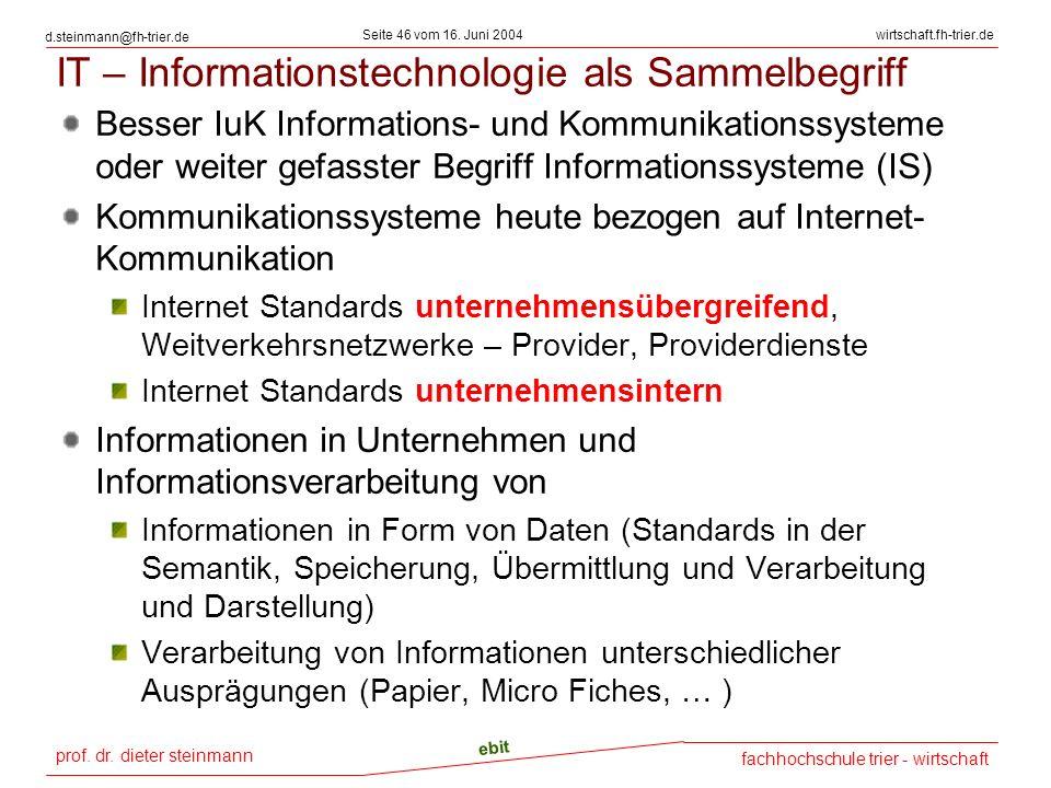 IT – Informationstechnologie als Sammelbegriff
