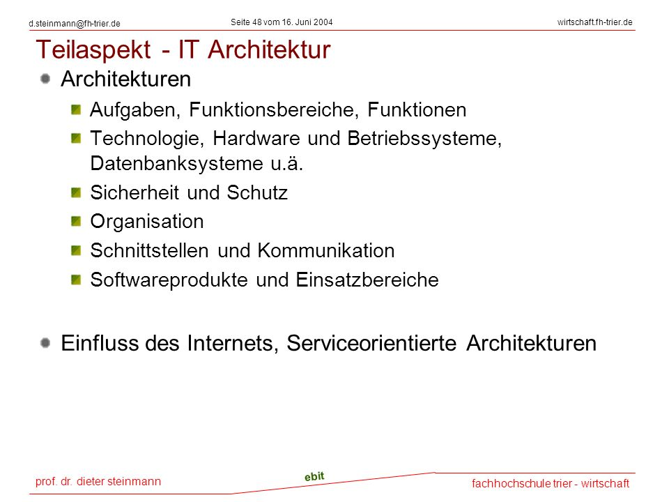 Teilaspekt - IT Architektur