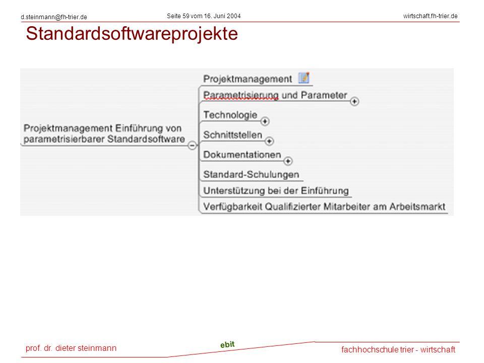 Standardsoftwareprojekte