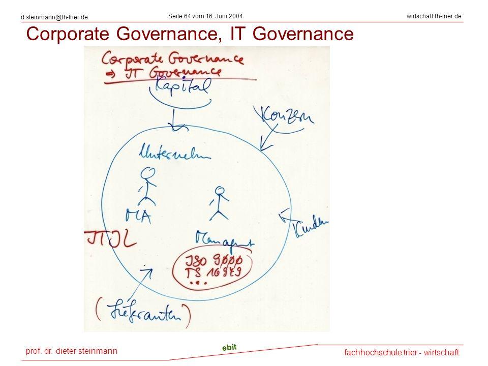 Corporate Governance, IT Governance