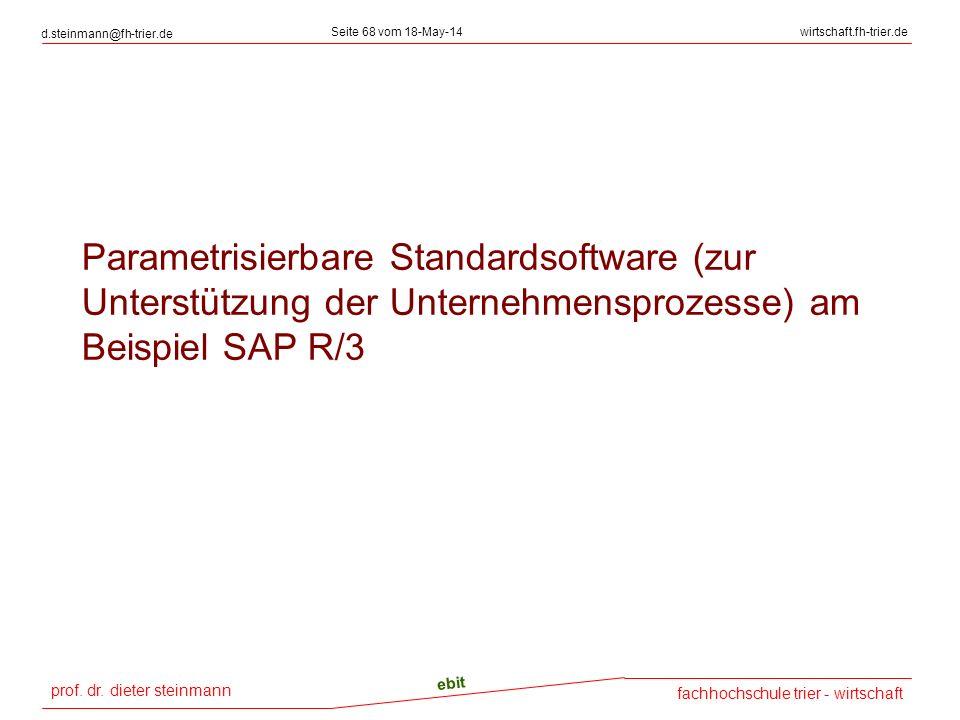 Parametrisierbare Standardsoftware (zur Unterstützung der Unternehmensprozesse) am Beispiel SAP R/3