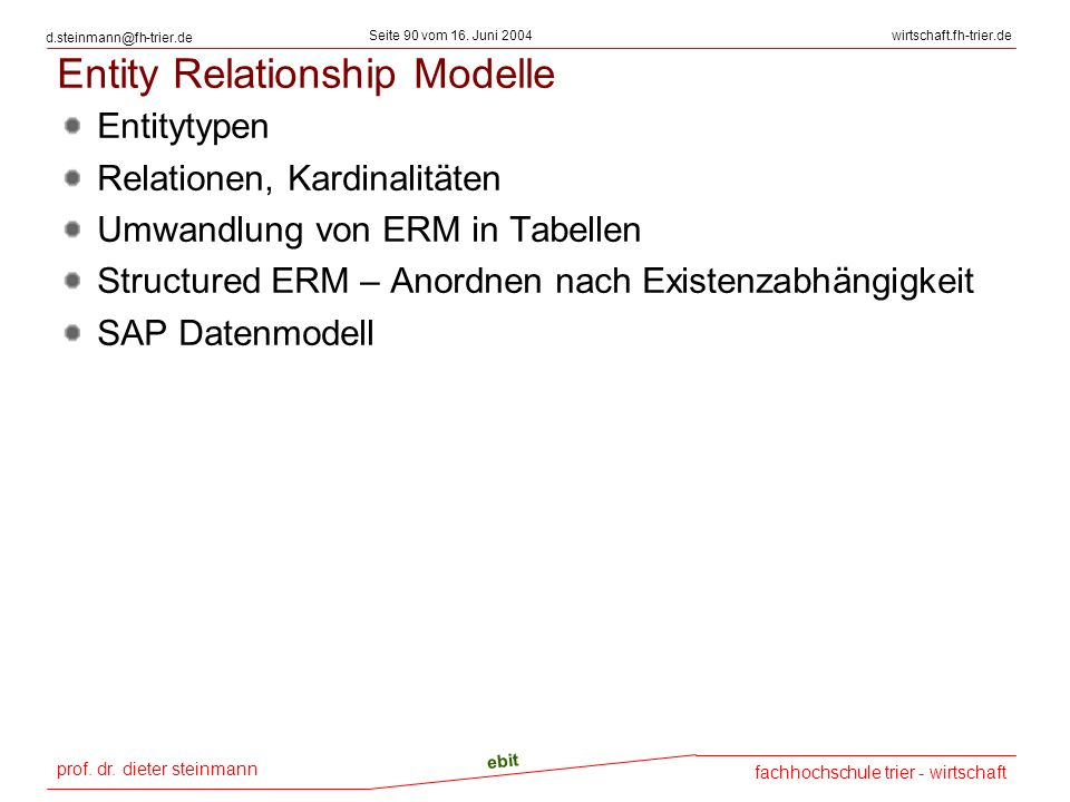 Entity Relationship Modelle